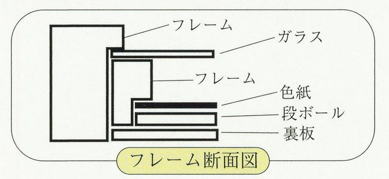 御木幽石(みきゆうせき) 色紙シリーズ Wフレーム額装